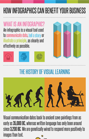 why infographics 1