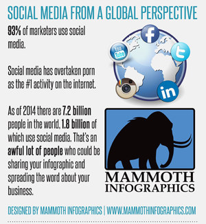 why infographics 3